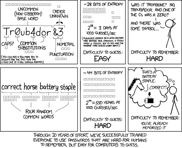 Xkcd password strength.png